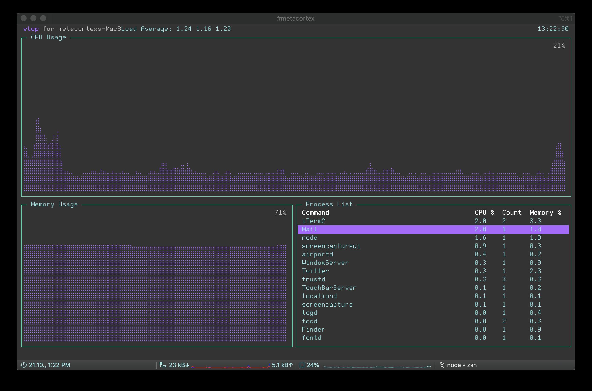 vtop_screenshot